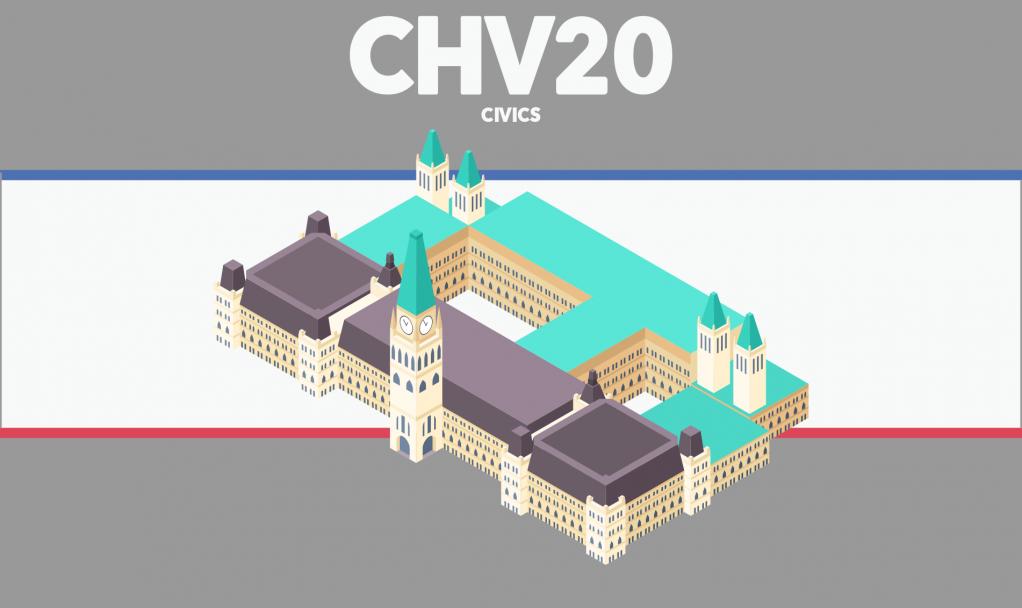 CHV2O