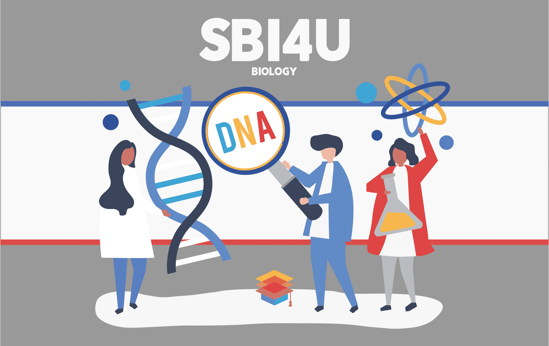 SBI4U – Biology – Grade 12 – University