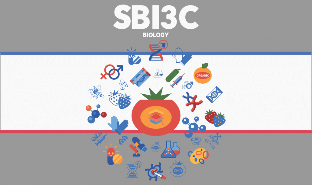 SBI3C – Biology for College – Grade 11 - Ontario eSecondary School